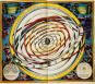 Geometrie in der Kunst. Der Einfluss der Mathematik in der Renaissance. Bild 3